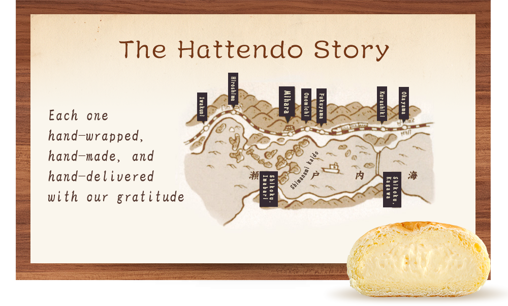 Story of Hattendo
